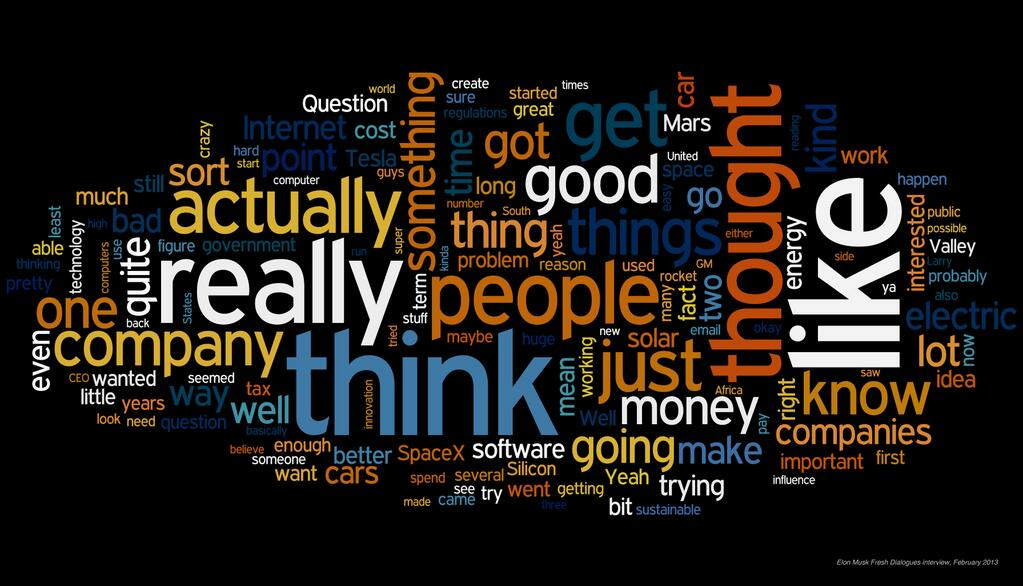 Interviews with Elon Musk Inspire Word Art Series